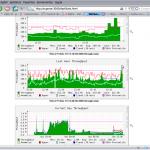 captura_de_tela-network-load-statistics-mozilla-firefox